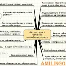 Английский язык онлайн, в г.Кишинёв
