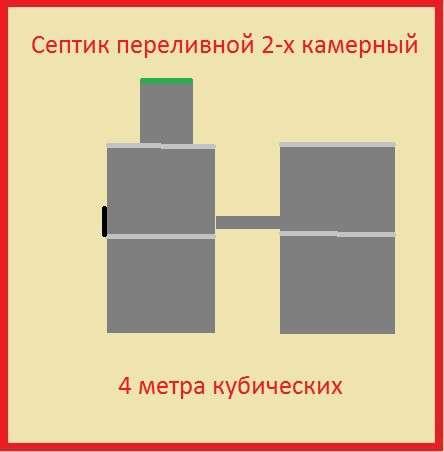 Септик в Красноярске фото 4
