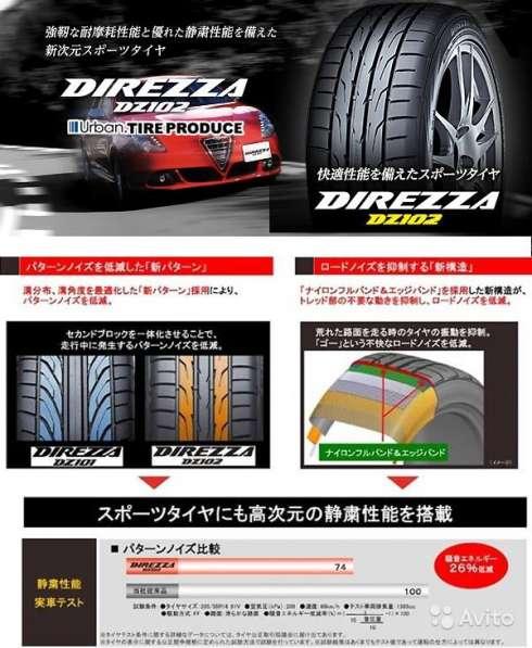 Новые шины Дунлоп 245/45ZR17 DZ102