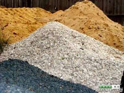 Песок строительный в Иркутске