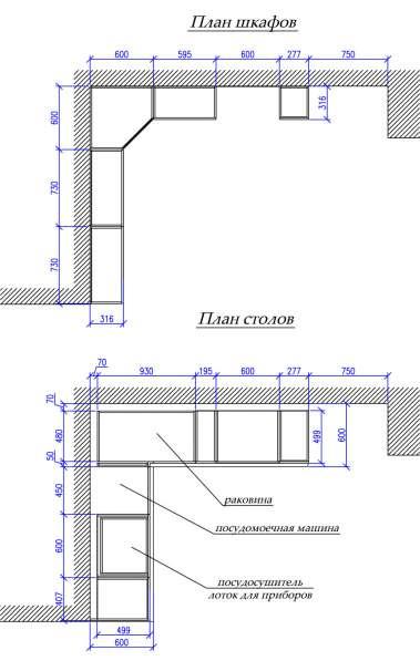 Кухонный гарнитур: Белый глянец в Омске фото 3