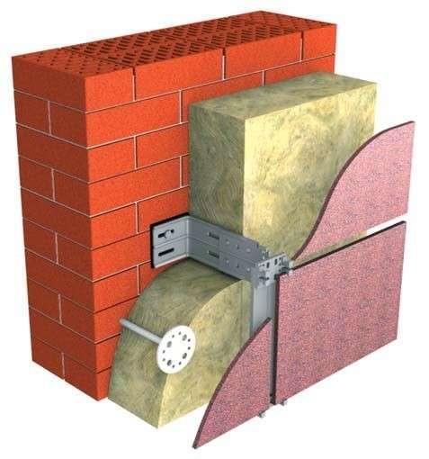 Утеплитель (Технониколь) Техновент в минвата плитах на вентф