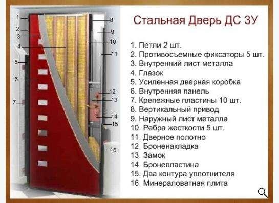 Входные Двери в Москве фото 4