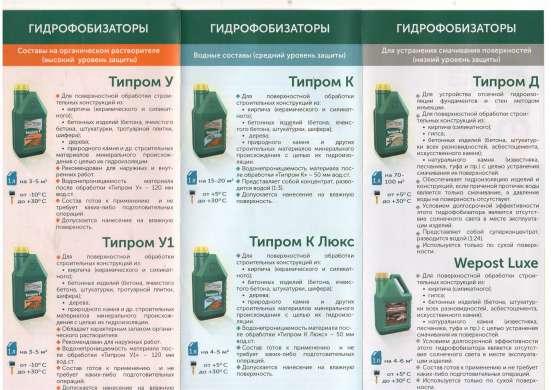 Типром Плюс Очиститель от солевых отложений (высолов), цемен
