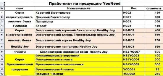 Корректирующее оздоровительное белье YOUNEED и Healthy Joy